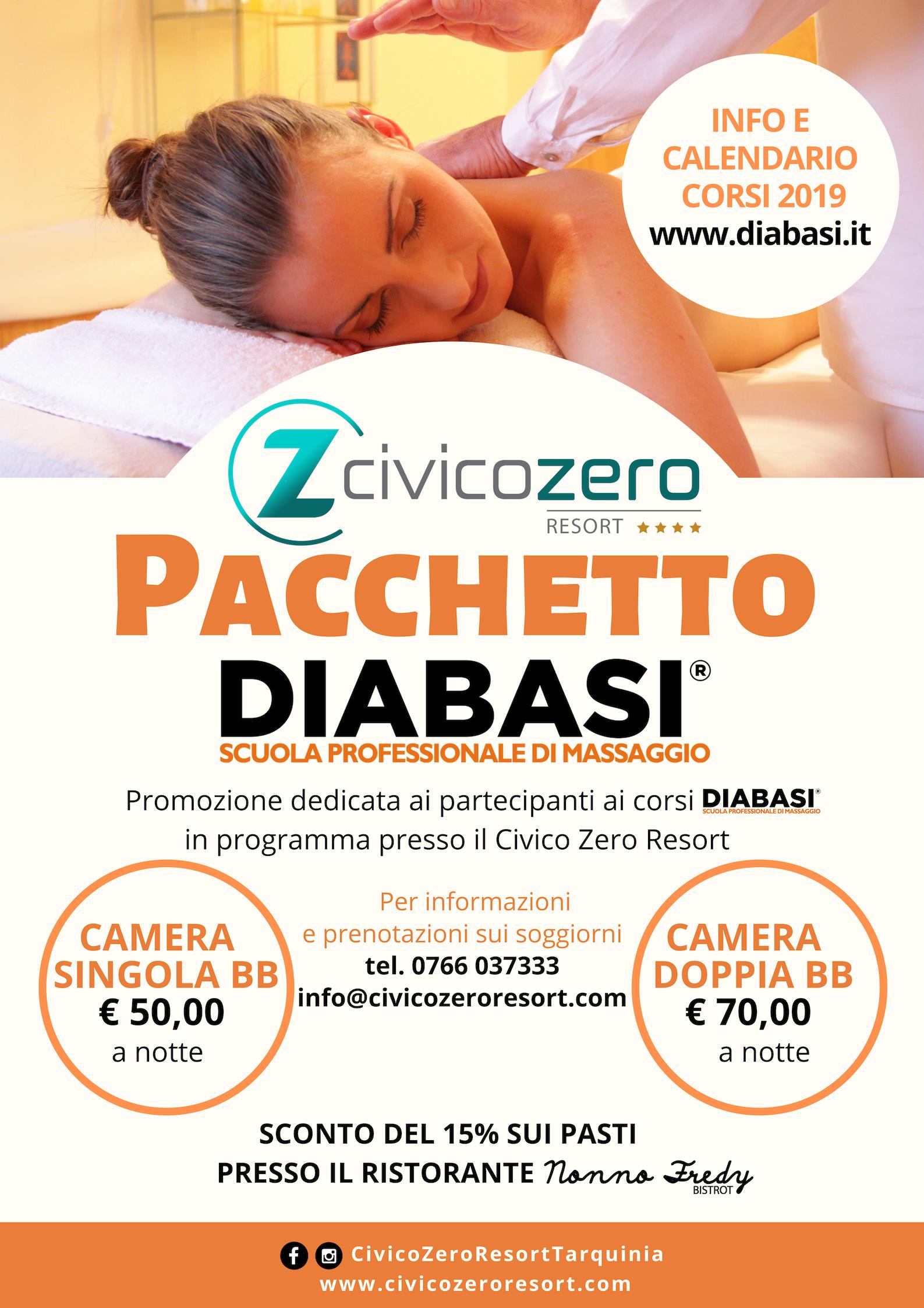Diabasi Calendario.Corsi Di Massaggio Diabasi Al Civico Zero Resort Civico